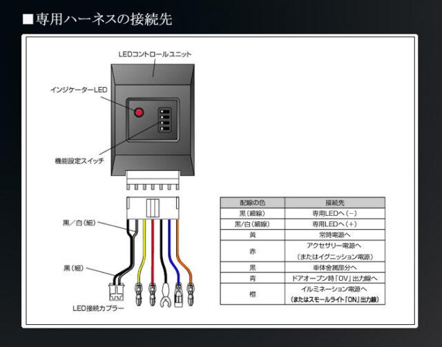 LEDコントロールユニット